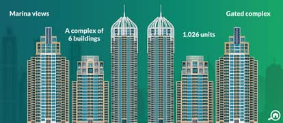 Dubai Marina Towers (Emaar 6 Towers)