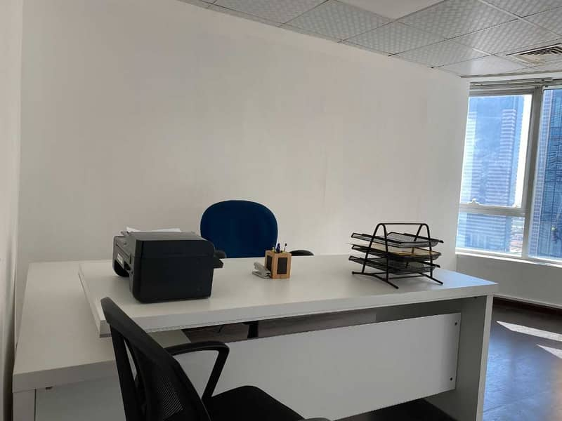 8 PREMIUM AND SPACIOUS OFFICE SPACES FOR ALL BUSINESS TYPES
