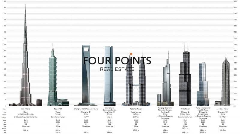 2 Burj Khalifa Corporate Boutique Office | Full Floor
