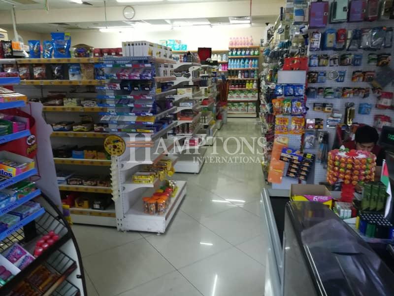 Running Retail Shop   Above 10% ROI