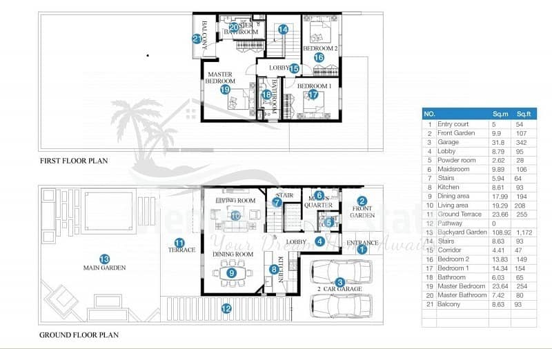 17 3BR Villa with Maidroom In Al Reef 2 78k