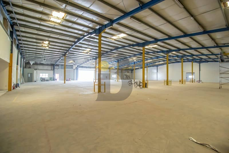 2 High power warehouse- Manufacturing activity